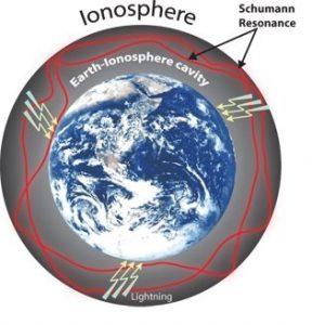 onde-electromagnetiques